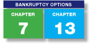 chapter 7 chapter 13 bankruptcy
